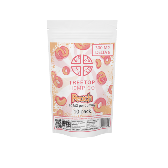 Treetop Hemp Co. Delta 8 Gummies Wholesale